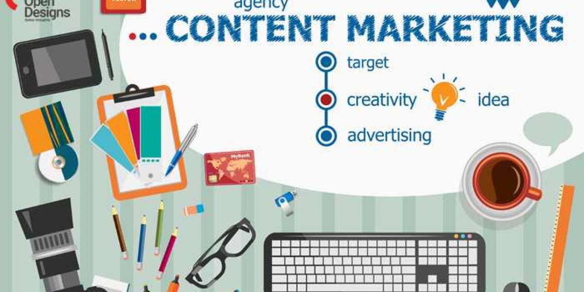 Trust Content Marketing Services Companies India to Expand Your Business